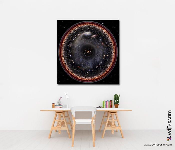 tüm evren tek kare tablo,kozmos tablo