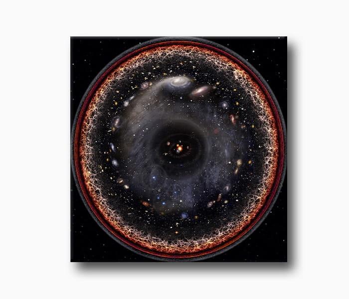 evrenin logaritmik görüntüsü